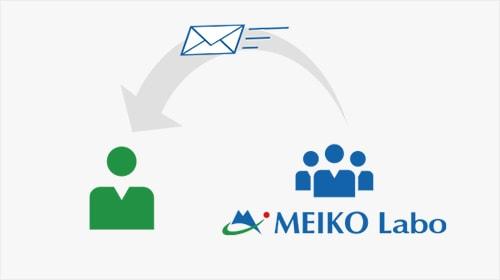 MEIKO Laboより決済手続きのご案内・決済完了